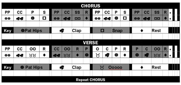 Rhythm Strands Lesson Plan-Demonstration Chart-page-001.jpg